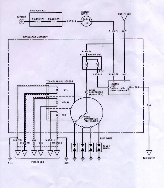 obd0 to obd1 wiring diagram obd0 free engine image for user manual
